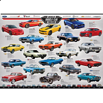 American Muscle Car Evolution
