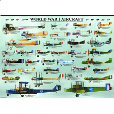 World War I Aircraft - Search Results