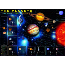 The Planets - Search Results