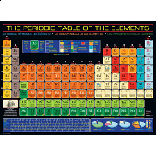 The Periodic Table of the Elements - Search Results
