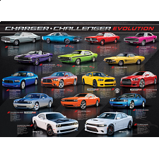Charger - Challenger Evolution - New Items