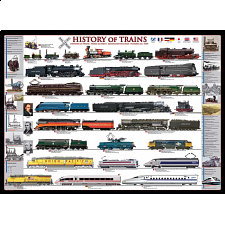 History of Trains - Large Piece Jigsaw Puzzle -