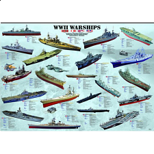 WWII Warships - New Items
