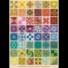 Common Quilt Blocks - 1000 Pieces