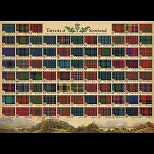 Tartans of Scotland -
