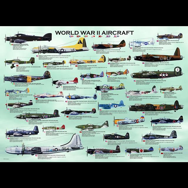 world-war-ii-aircraft